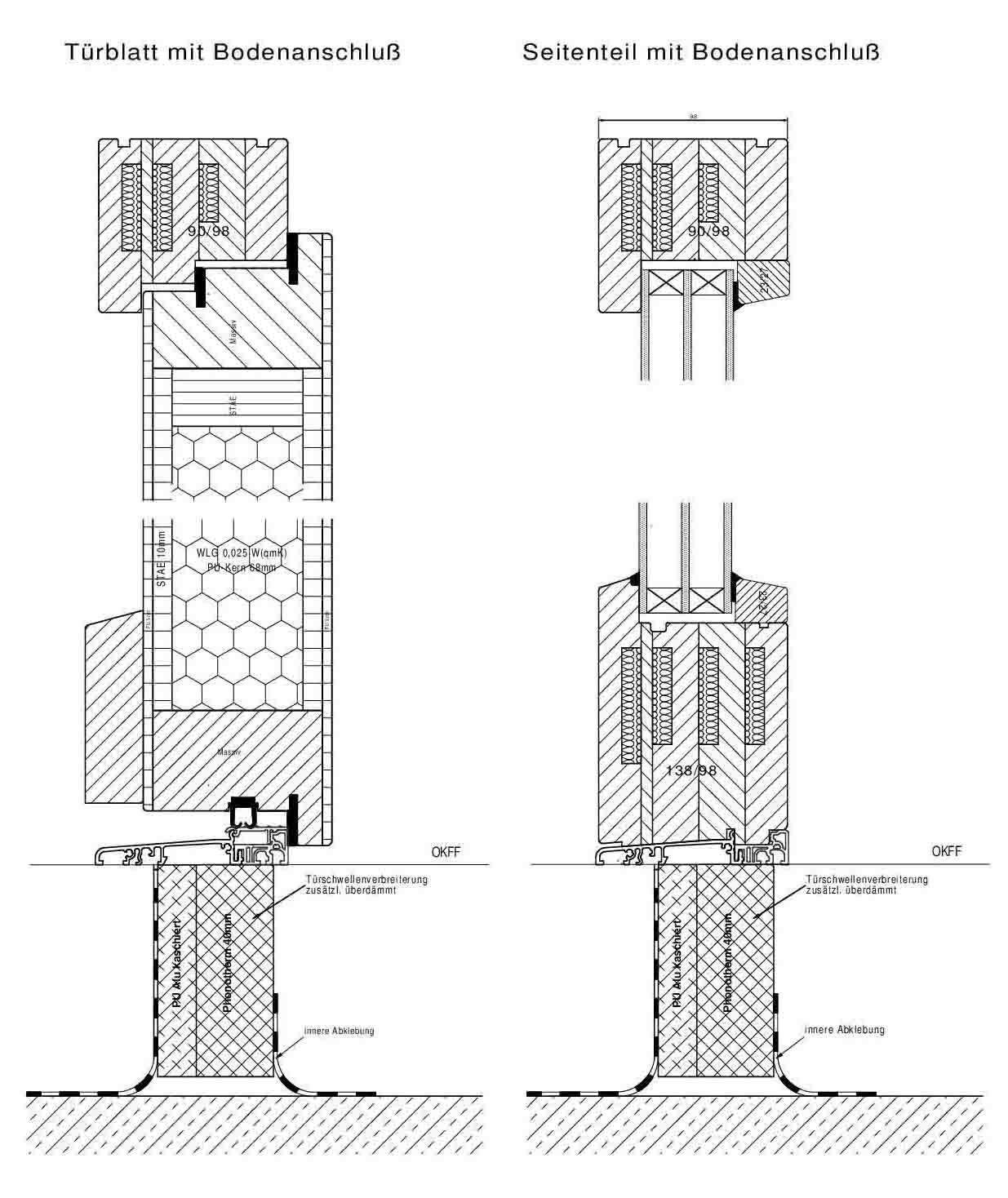 Tür vertikalschnitt  Haustüren Brunkhorst, Haustüren aus Holz, Holzhaustüren ...